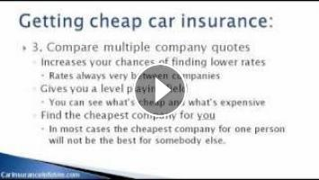 Car Insurance Quotes Comparison Uk Find The Right Quote